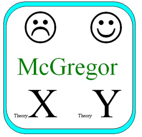McGregor's Management Gem – Theory X and Theory Y « Leadership ...