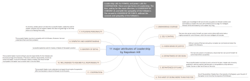 11 major attributes of Leadership  by Napolean Hill.png