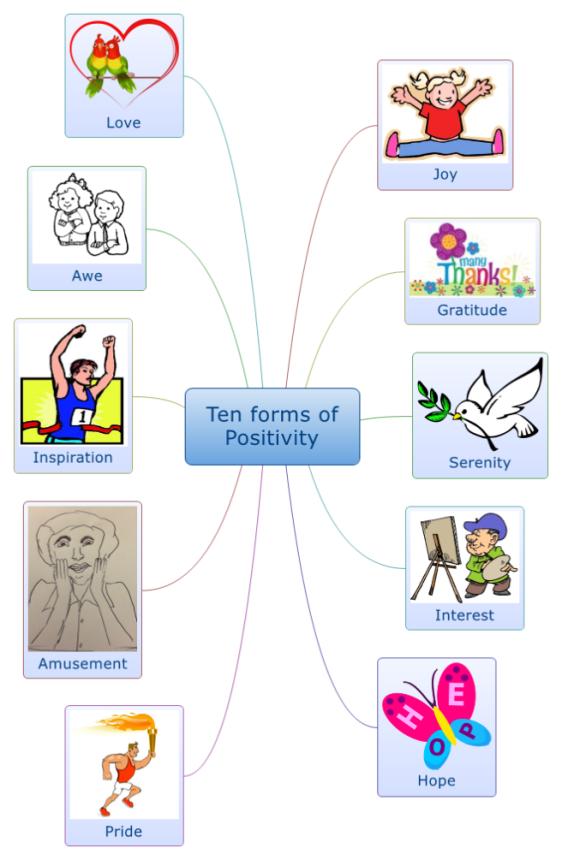 ten_forms_of_positivity